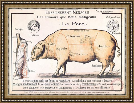 French School Cuts of Pork Framed Painting