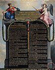 After School Prints - Declaration of the Rights of Man and Citizen by French School