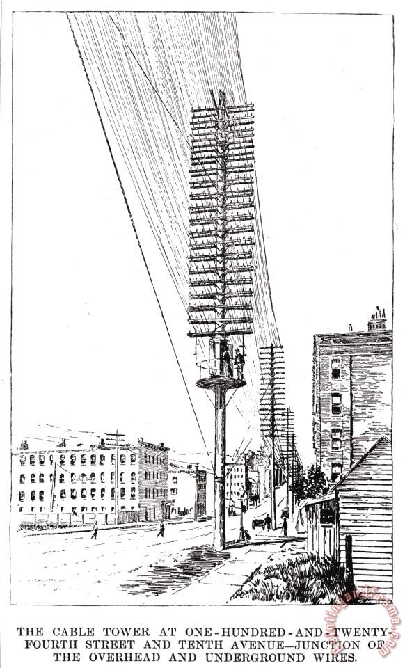 Others Telephone Lines, 1891 painting - Telephone Lines, 1891 print ...